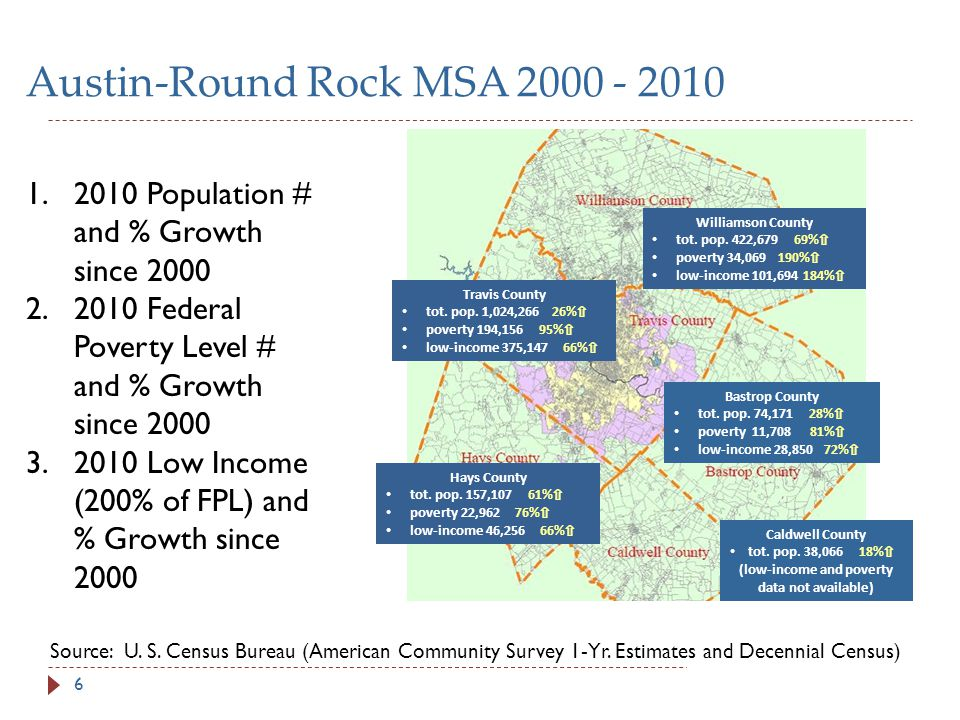 Austin-Round Rock MSA 2000 - 2010 6 1.2010 Population # and % Growth since 2000 2.2010 Federal Poverty Level # and % Growth since 2000 3.2010 Low Income (200% of FPL) and % Growth since 2000 Travis County tot.
