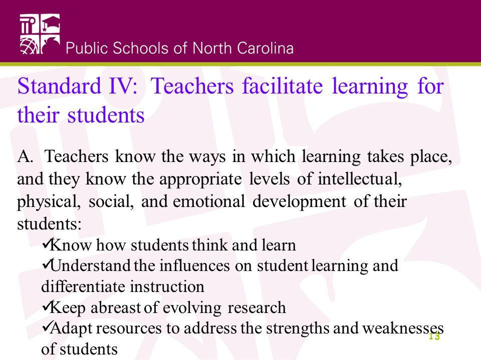 13 Standard IV: Teachers facilitate learning for their students A.