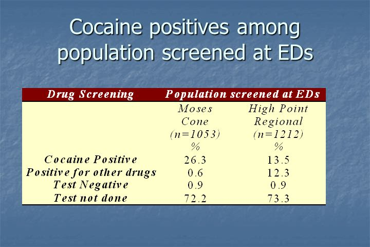 Cocaine positives among population screened at EDs