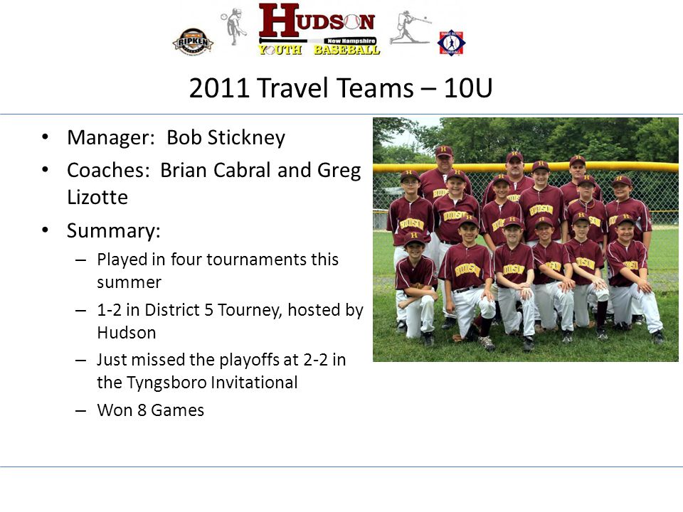 2011 Travel Teams – 10U Manager: Bob Stickney Coaches: Brian Cabral and Greg Lizotte Summary: – Played in four tournaments this summer – 1-2 in District 5 Tourney, hosted by Hudson – Just missed the playoffs at 2-2 in the Tyngsboro Invitational – Won 8 Games