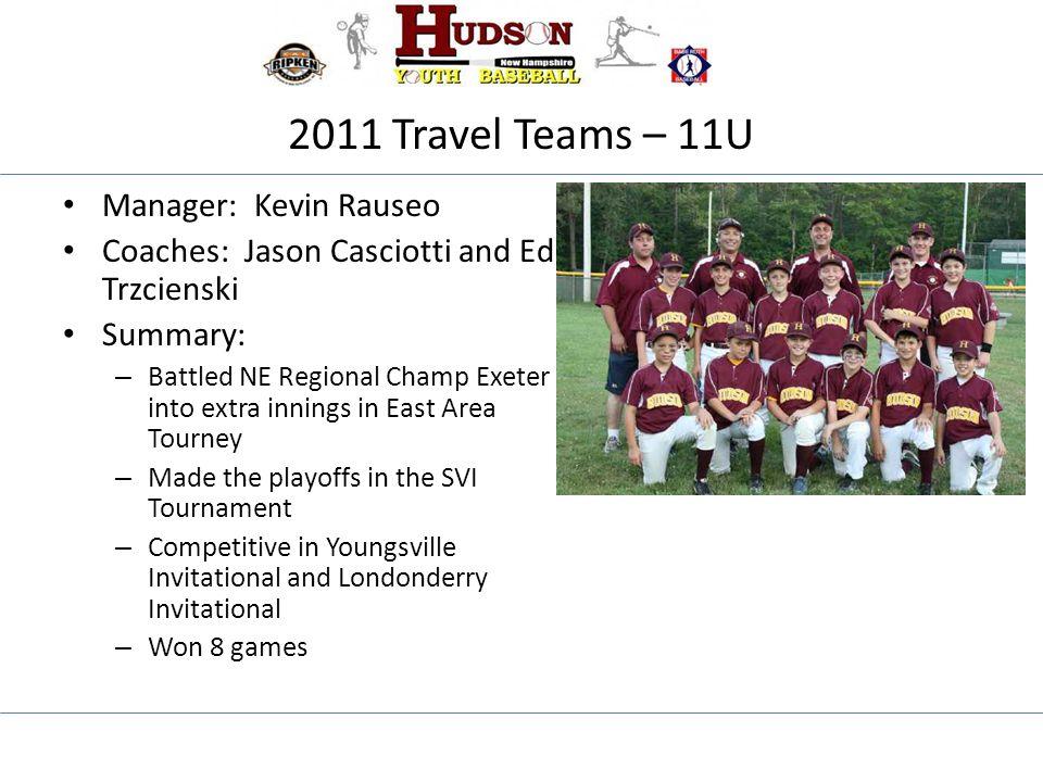 2011 Travel Teams – 11U Manager: Kevin Rauseo Coaches: Jason Casciotti and Ed Trzcienski Summary: – Battled NE Regional Champ Exeter into extra inning