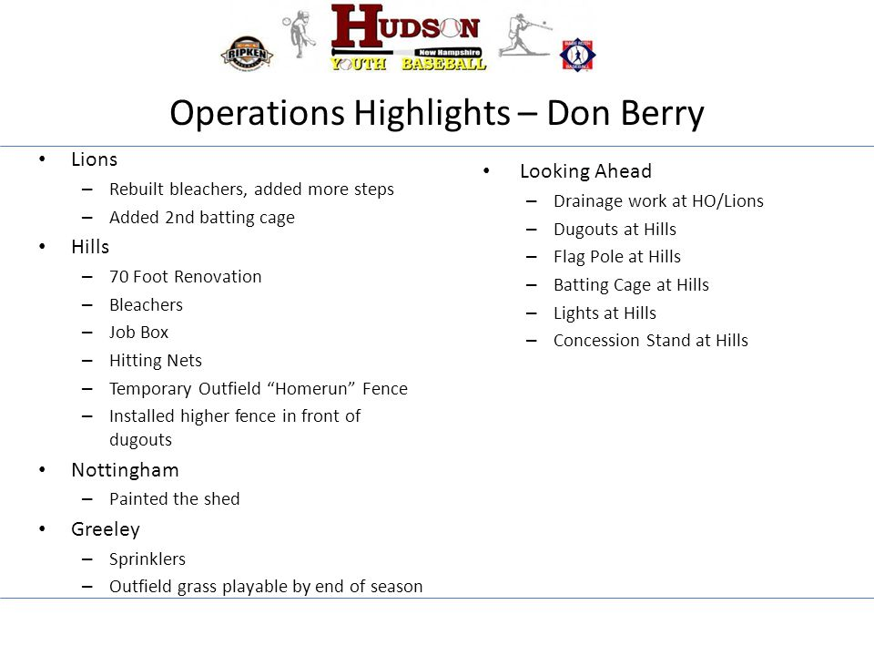 Operations Highlights – Don Berry Lions – Rebuilt bleachers, added more steps – Added 2nd batting cage Hills – 70 Foot Renovation – Bleachers – Job Box – Hitting Nets – Temporary Outfield Homerun Fence – Installed higher fence in front of dugouts Nottingham – Painted the shed Greeley – Sprinklers – Outfield grass playable by end of season Looking Ahead – Drainage work at HO/Lions – Dugouts at Hills – Flag Pole at Hills – Batting Cage at Hills – Lights at Hills – Concession Stand at Hills