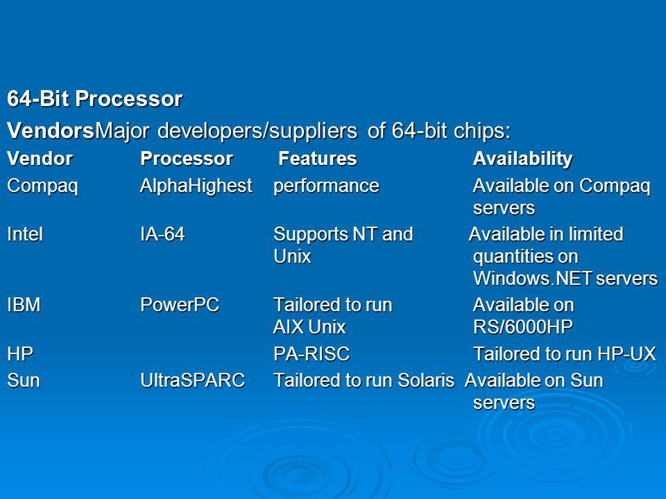 64-Bit Processor VendorsMajor developers/suppliers of 64-bit chips: Vendor Processor Features Availability CompaqAlphaHighest performanceAvailable on