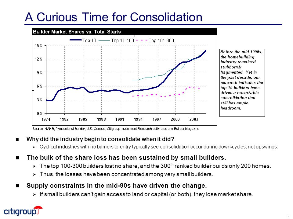 5 A Curious Time for Consolidation n Why did the industry begin to consolidate when it did.