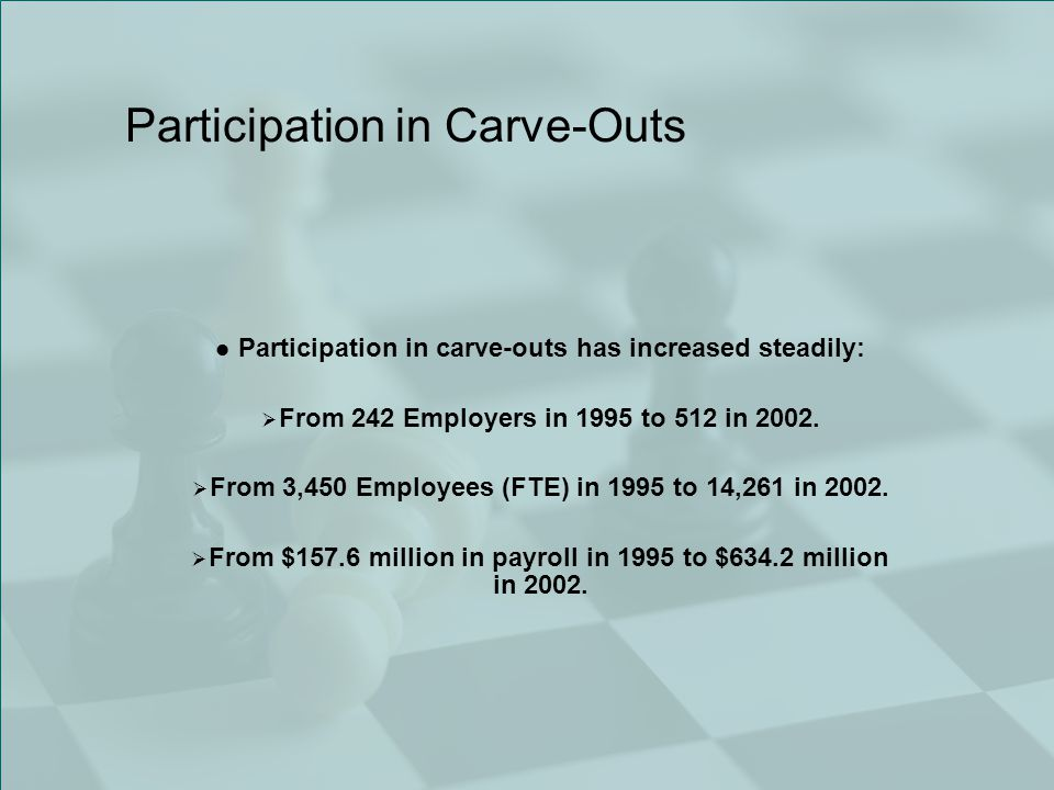 Participation in Carve-Outs Participation in carve-outs has increased steadily:  From 242 Employers in 1995 to 512 in 2002.