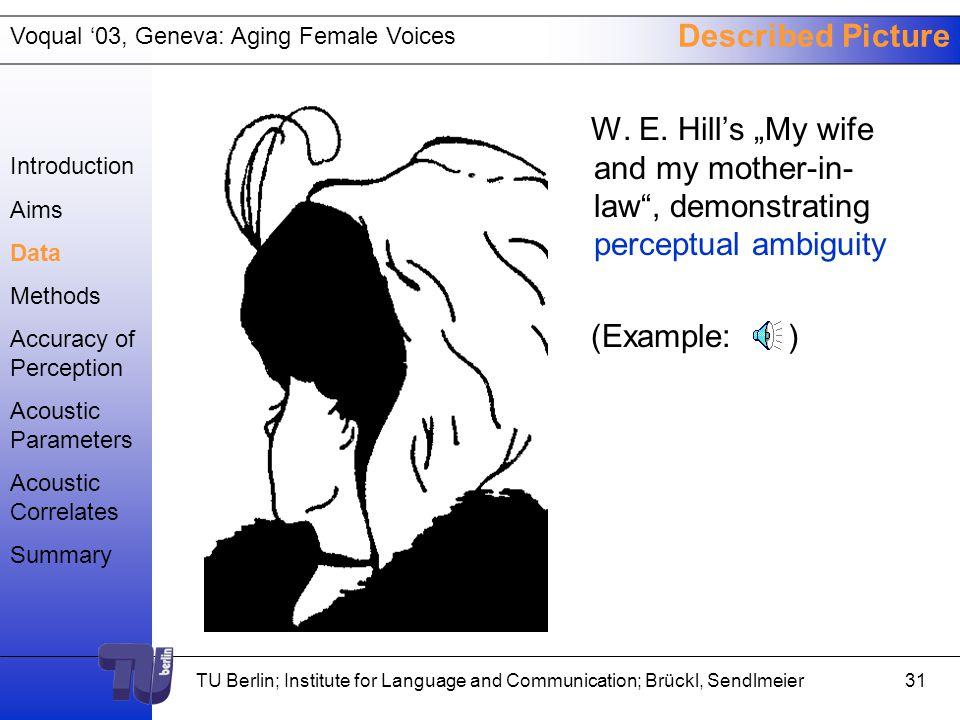 Voqual '03, Geneva: Aging Female Voices TU Berlin; Institute for Language and Communication; Brückl, Sendlmeier30 Read Text Ich bin zuerst einmal nur geradeaus gegangen.