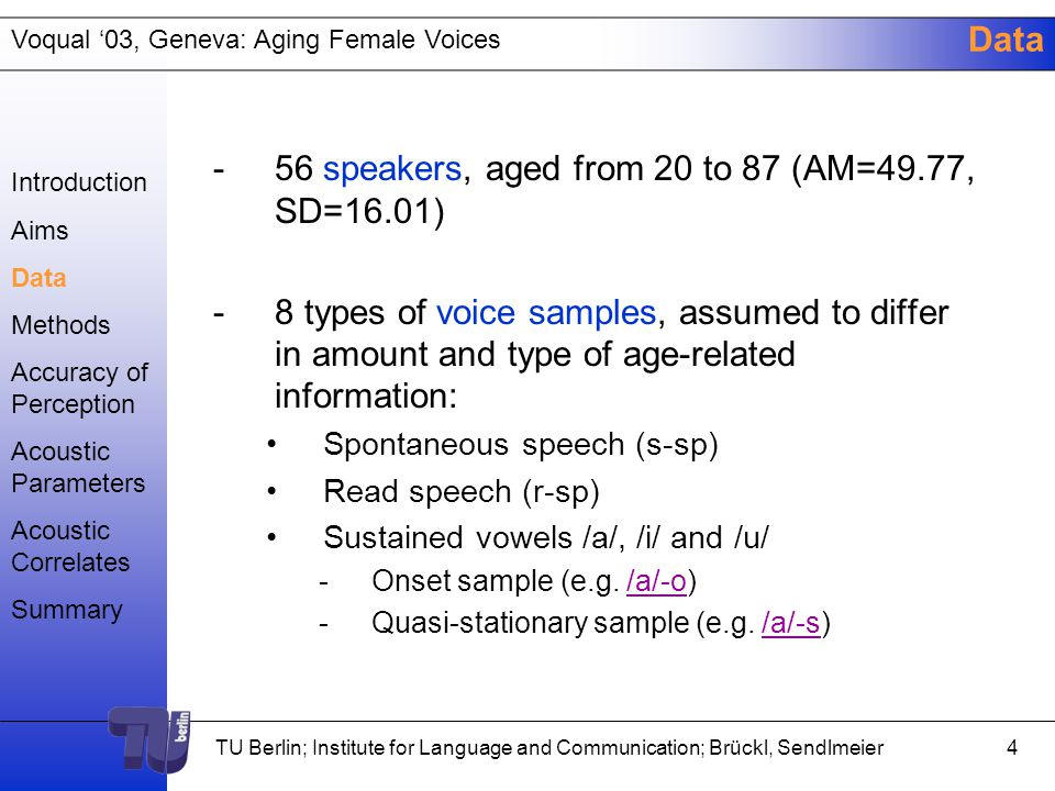 Voqual '03, Geneva: Aging Female Voices TU Berlin; Institute for Language and Communication; Brückl, Sendlmeier3 Aims of this Study Investigate Amp SD (and other perturbation measures) Articulation rate Spectral noise, as a function of chronological age and perceived age -Further acoustic parameters: tremor measures F0 -Relevance of vowel onset for age perception and age measurement Introduction Aims Data Methods Accuracy of Perception Acoustic Parameters Acoustic Correlates Summary