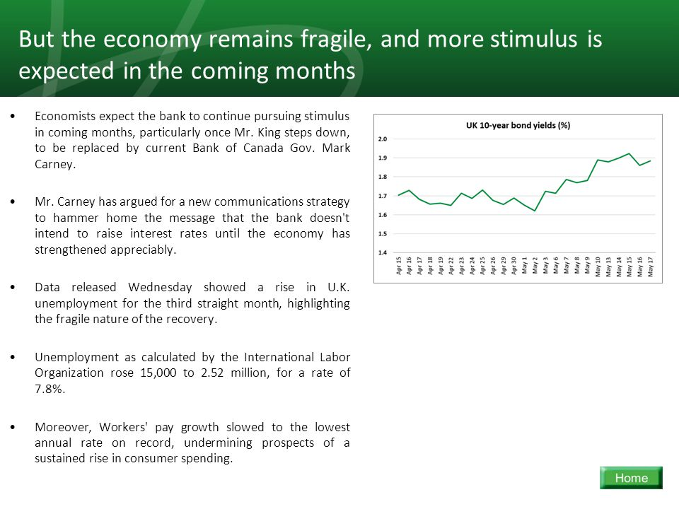 16 But the economy remains fragile, and more stimulus is expected in the coming months Economists expect the bank to continue pursuing stimulus in com