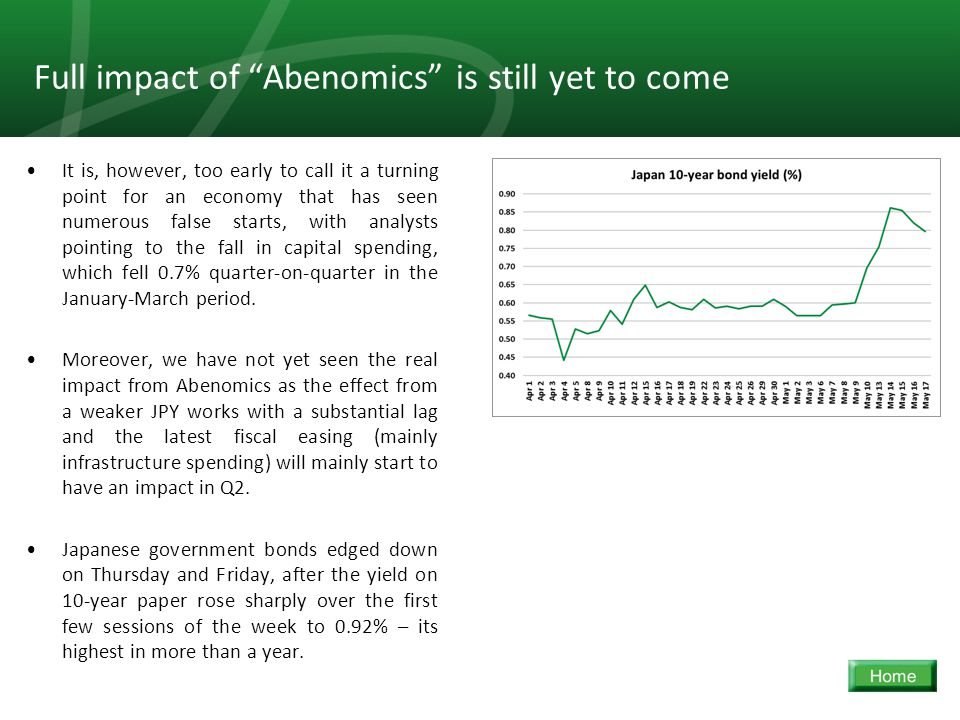"18 Full impact of ""Abenomics"" is still yet to come It is, however, too early to call it a turning point for an economy that has seen numerous false st"