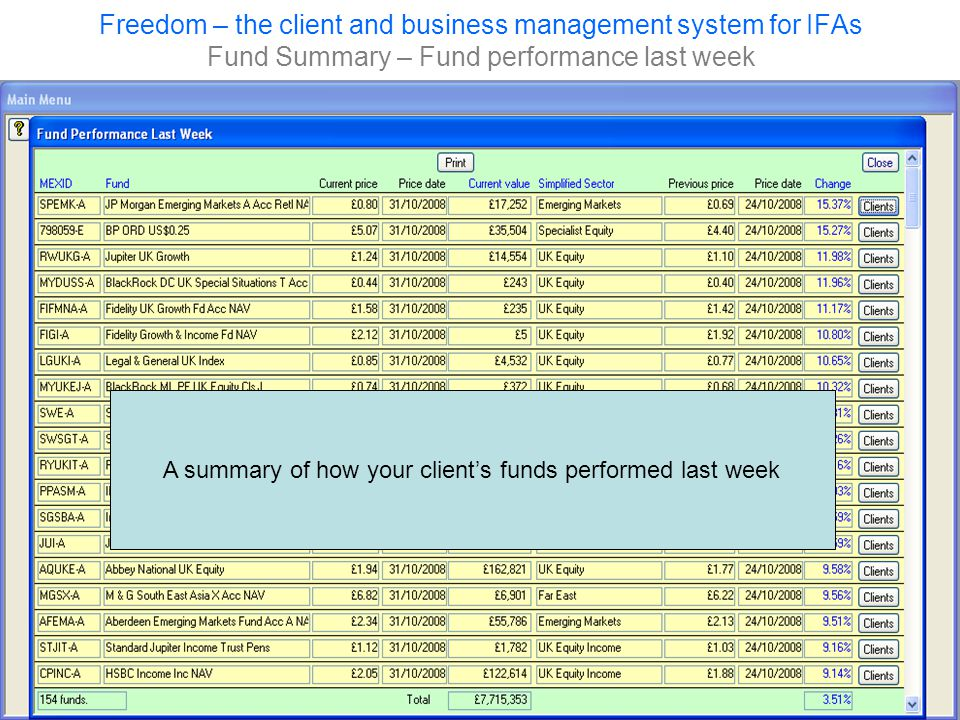 Freedom – the client and business management system for IFAs Fund Summary – Fund performance last week A summary of how your client's funds performed last week