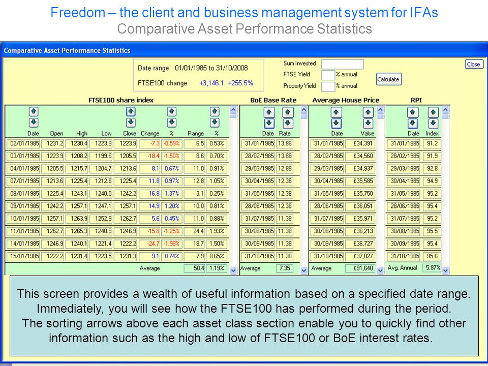 Freedom – the client and business management system for IFAs Comparative Asset Performance Statistics This screen provides a wealth of useful information based on a specified date range.