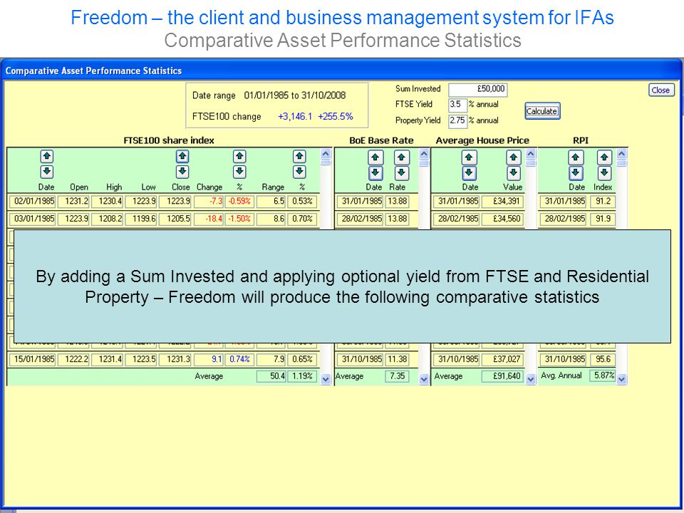 Freedom – the client and business management system for IFAs Comparative Asset Performance Statistics By adding a Sum Invested and applying optional yield from FTSE and Residential Property – Freedom will produce the following comparative statistics
