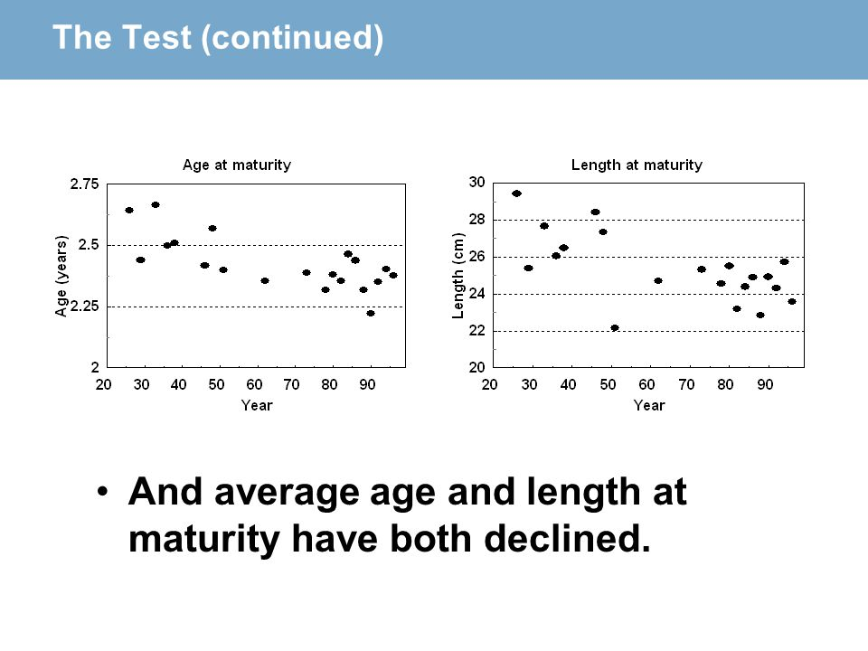 The Test (continued) And average age and length at maturity have both declined.