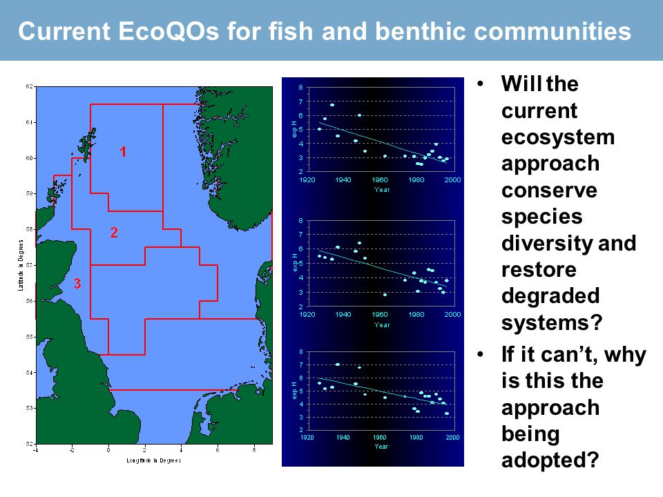 Current EcoQOs for fish and benthic communities Will the current ecosystem approach conserve species diversity and restore degraded systems? If it can