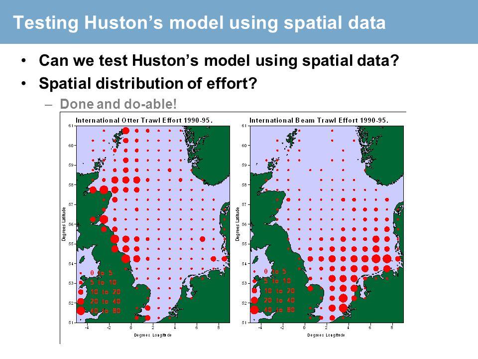 Testing Huston's model using spatial data Can we test Huston's model using spatial data? Spatial distribution of effort? –Done and do-able!