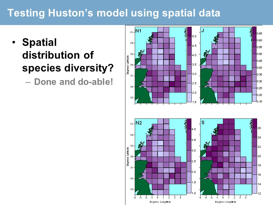 Testing Huston's model using spatial data Spatial distribution of species diversity? –Done and do-able!