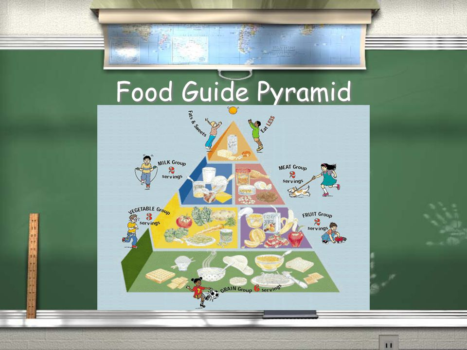 Food Guide Pyramid Food Guide Pyramid