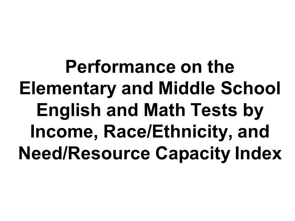 Performance on the Elementary and Middle School English and Math Tests by Income, Race/Ethnicity, and Need/Resource Capacity Index