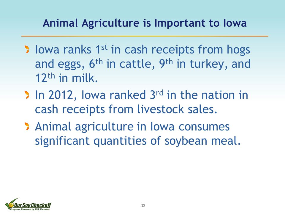 Animal Agriculture is Important to Iowa Iowa ranks 1 st in cash receipts from hogs and eggs, 6 th in cattle, 9 th in turkey, and 12 th in milk.