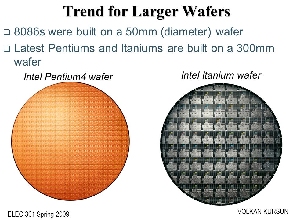ELEC 301 Spring 2009 VOLKAN KURSUN Trend for Larger Wafers  8086s were built on a 50mm (diameter) wafer  Latest Pentiums and Itaniums are built on a 300mm wafer Intel Pentium4 wafer Intel Itanium wafer