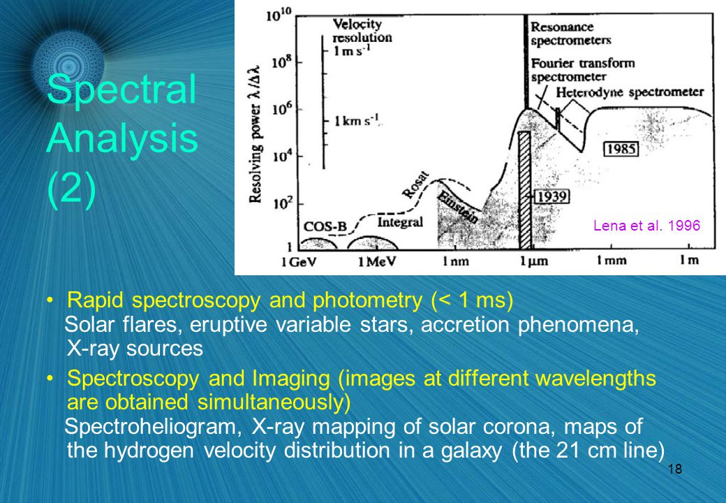 18 Spectral Analysis (2) Rapid spectroscopy and photometry (< 1 ms) Solar flares, eruptive variable stars, accretion phenomena, X-ray sources Spectroscopy and Imaging (images at different wavelengths are obtained simultaneously) Spectroheliogram, X-ray mapping of solar corona, maps of the hydrogen velocity distribution in a galaxy (the 21 cm line) Lena et al.