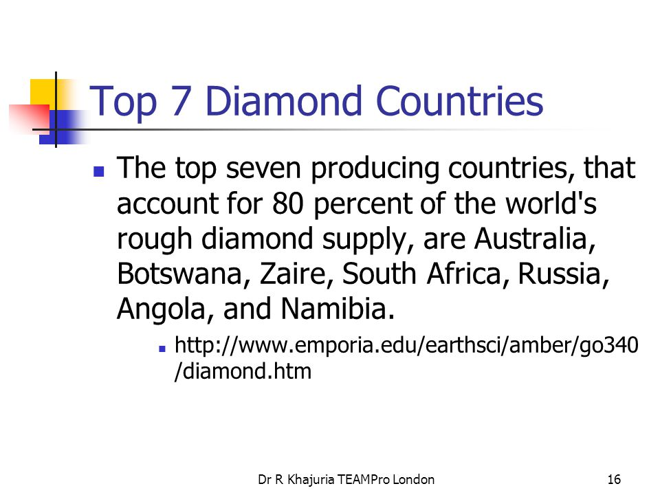 Dr R Khajuria TEAMPro London16 Top 7 Diamond Countries The top seven producing countries, that account for 80 percent of the world s rough diamond supply, are Australia, Botswana, Zaire, South Africa, Russia, Angola, and Namibia.