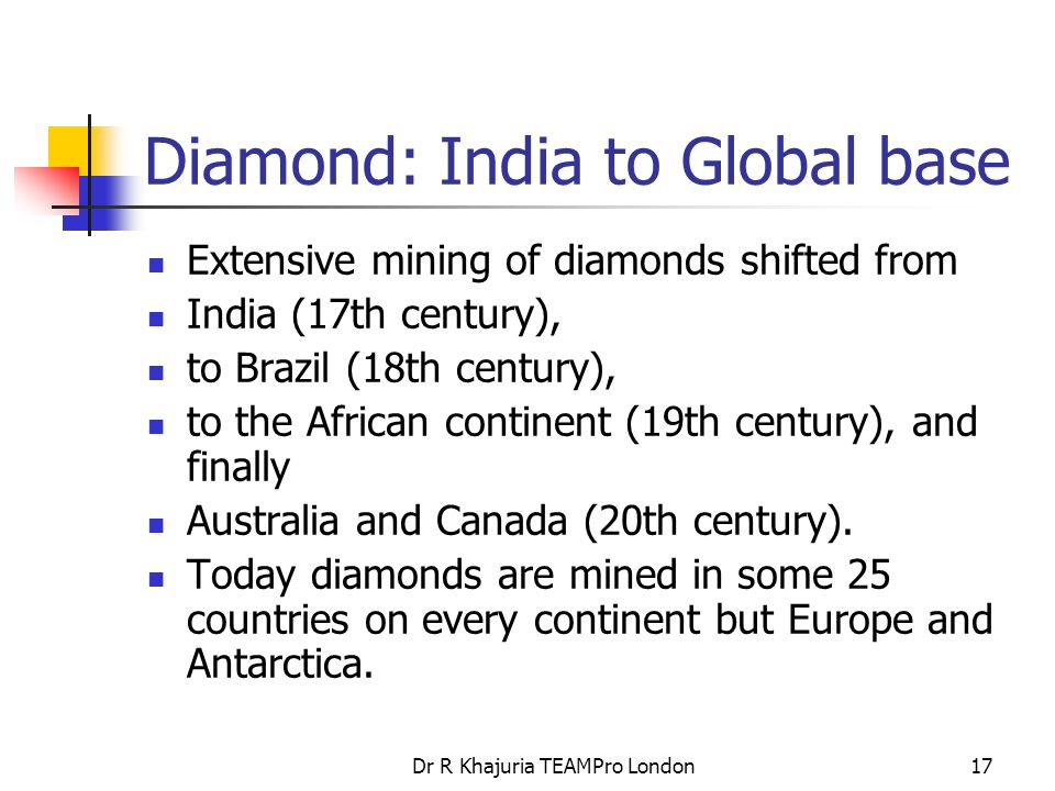 Dr R Khajuria TEAMPro London17 Diamond: India to Global base Extensive mining of diamonds shifted from India (17th century), to Brazil (18th century), to the African continent (19th century), and finally Australia and Canada (20th century).