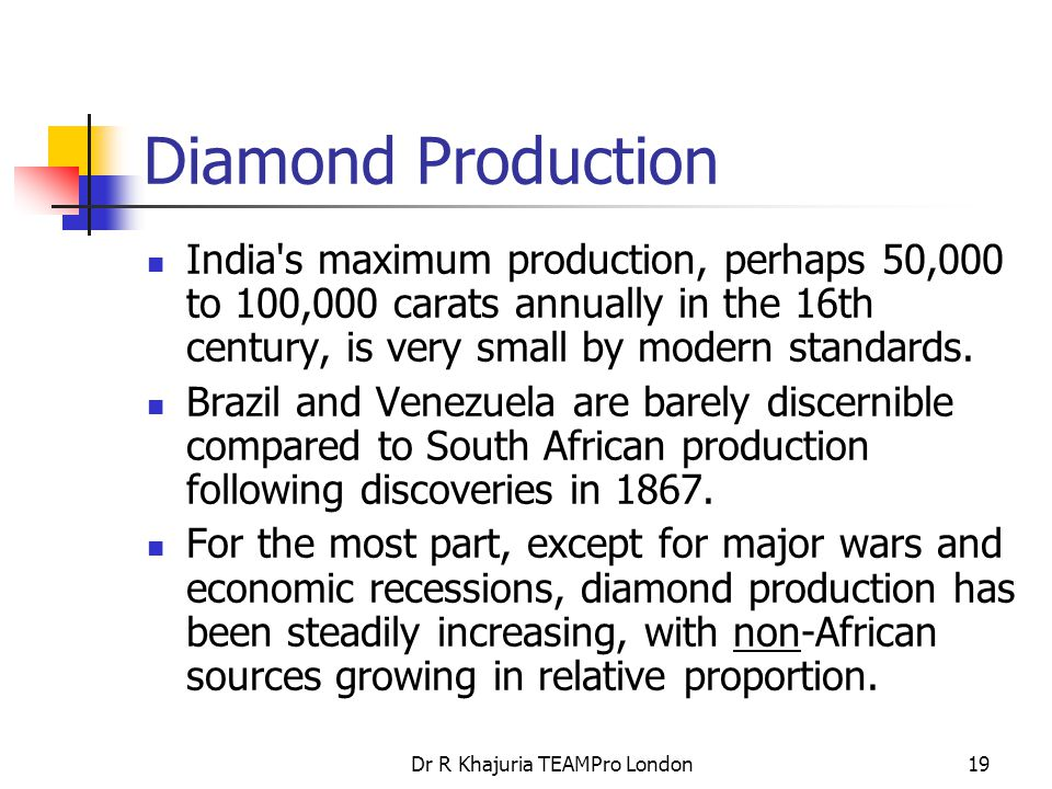 Dr R Khajuria TEAMPro London19 Diamond Production India s maximum production, perhaps 50,000 to 100,000 carats annually in the 16th century, is very small by modern standards.