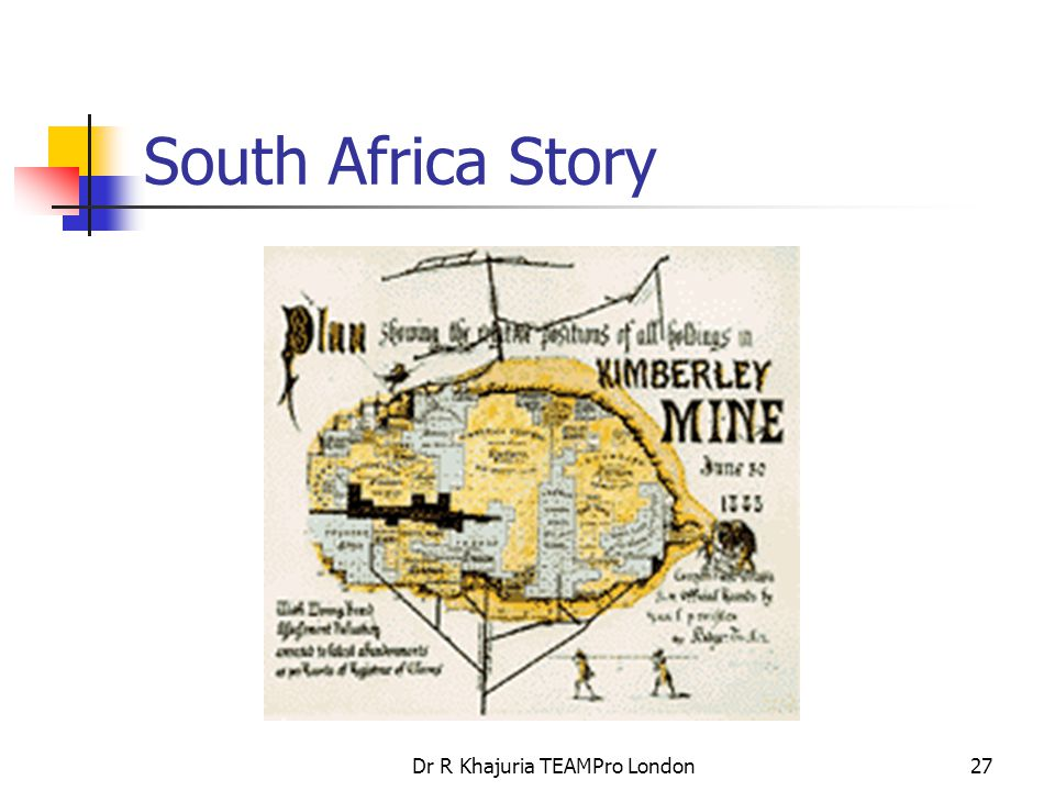 Dr R Khajuria TEAMPro London27 South Africa Story
