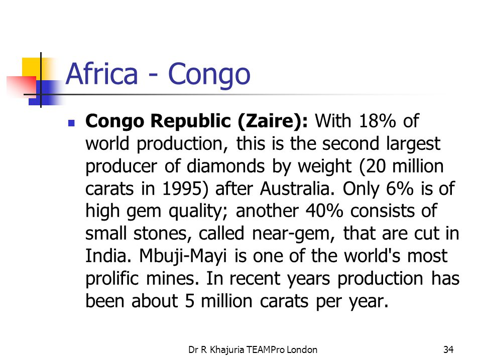 Dr R Khajuria TEAMPro London34 Africa - Congo Congo Republic (Zaire): With 18% of world production, this is the second largest producer of diamonds by weight (20 million carats in 1995) after Australia.