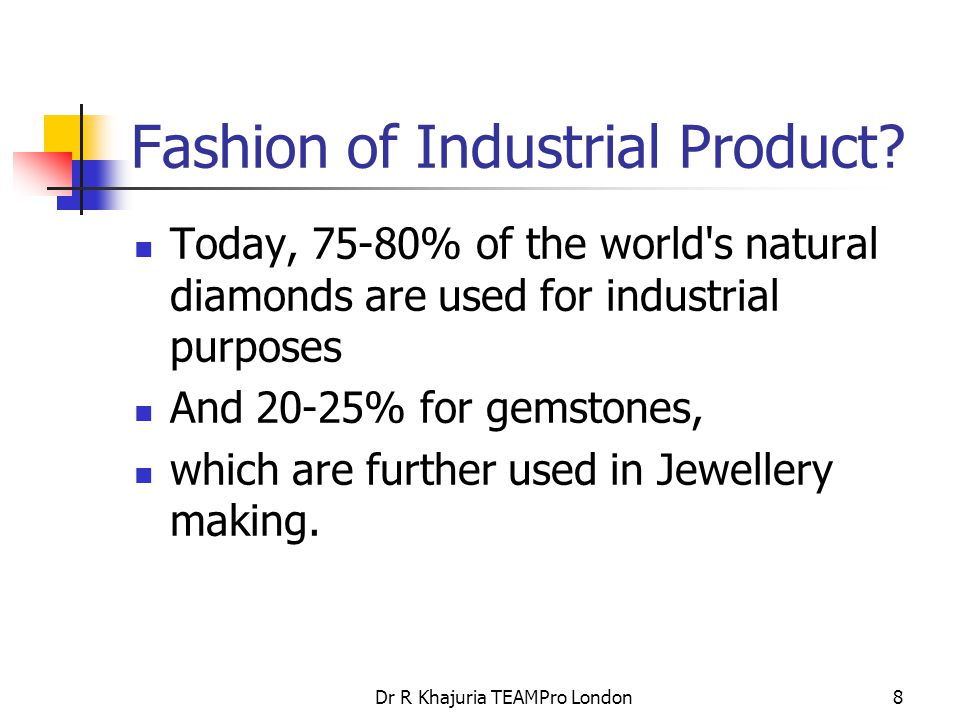 Dr R Khajuria TEAMPro London8 Fashion of Industrial Product.