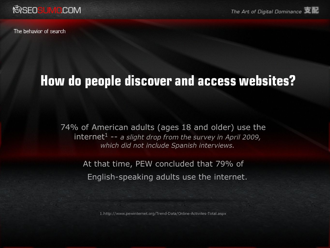 How do people discover and access websites.