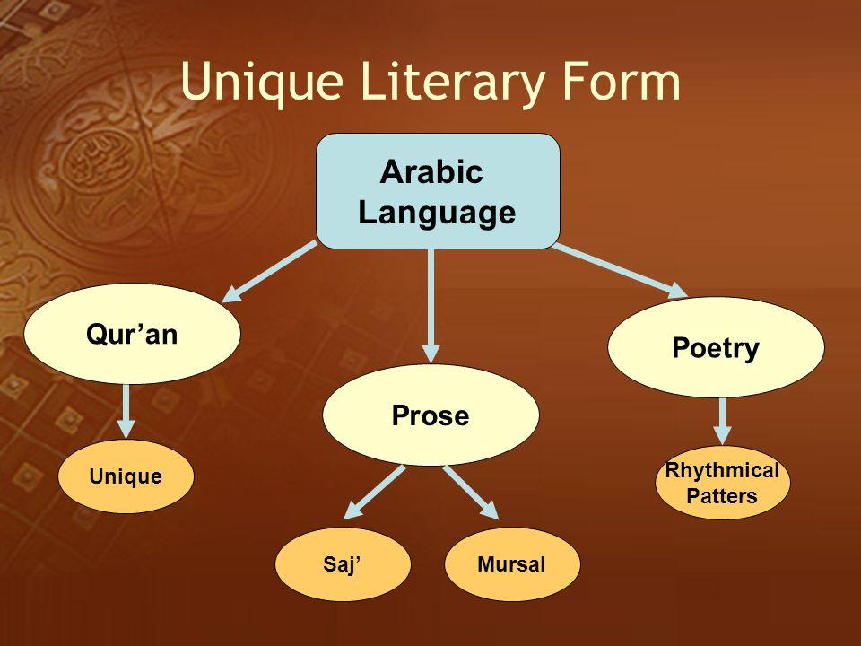 Unique Literary Form Prose Qur'an Poetry Saj'Mursal Rhythmical Patters Unique Arabic Language