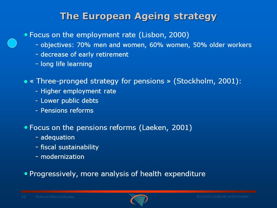 Economic analyses and forecasts 12 Federal Planning Bureau The European Ageing strategy Focus on the employment rate (Lisbon, 2000) - objectives: 70%