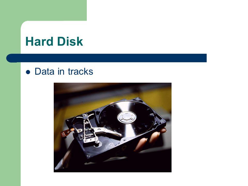Hard Disk Tracks