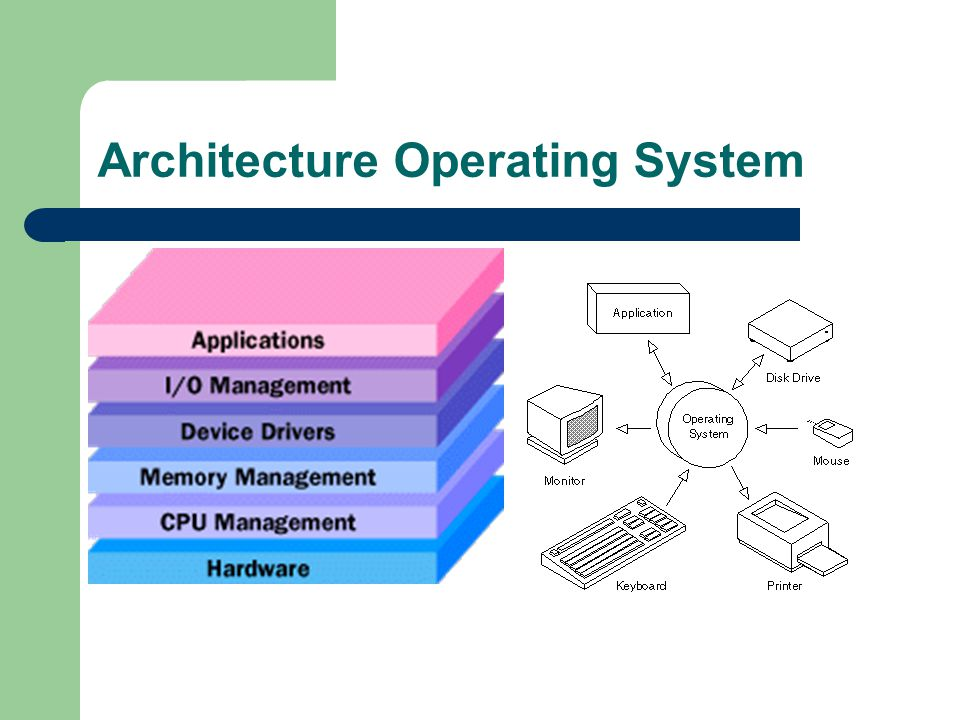 Some Characteristics of An Operating System Whether multiple programs can run on it simultaneously: multi-tasking Whether it can take advantage of multiple processors: multi-processing Whether multiple users can run programs on it simultaneously: multi-user Whether it can reliably prevent application programs from directly accessing hardware devices: protected Whether it has built-in support for graphics.