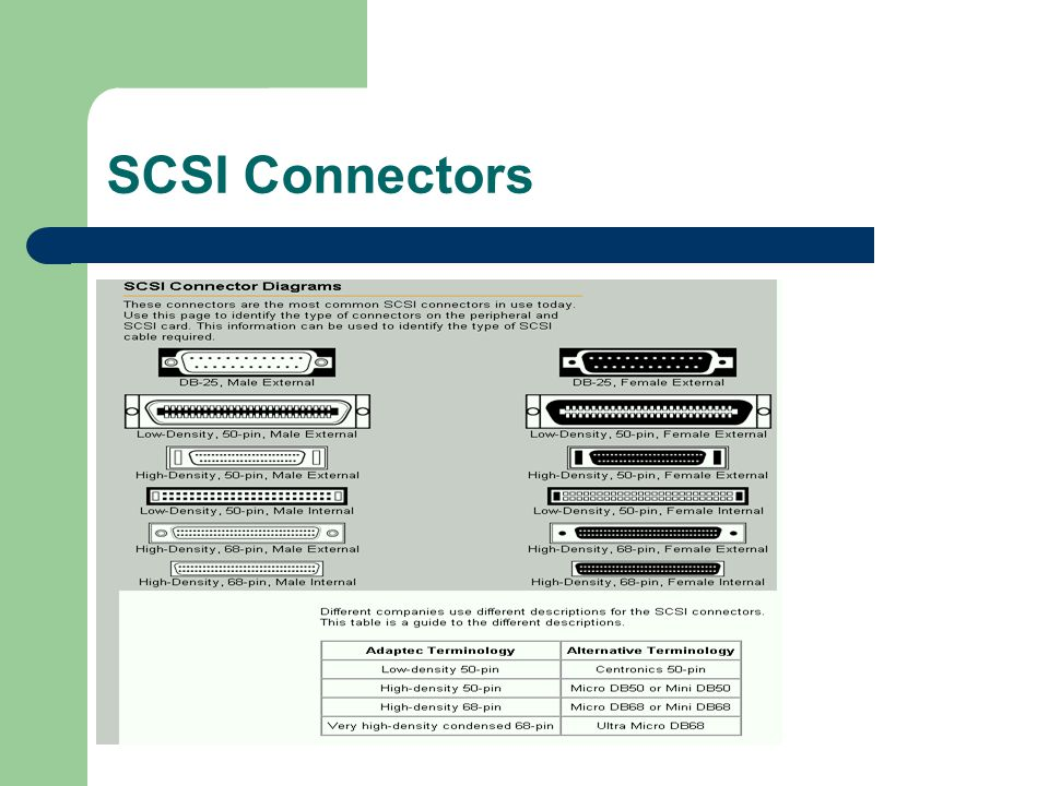 SCSISCSI Small Computer System Interface SCSI - Pronounced scuzzy, the small computer system interface is a method of adding additional devices, such as hard drives or scanners, to the computer SCSIscanners