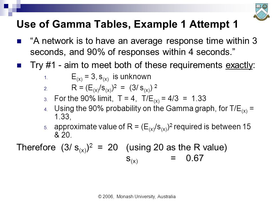 © 2006, Monash University, Australia Use of Gamma Tables, Example 1 Attempt 1 A network is to have an average response time within 3 seconds, and 90% of responses within 4 seconds. Try #1 - aim to meet both of these requirements exactly: 1.
