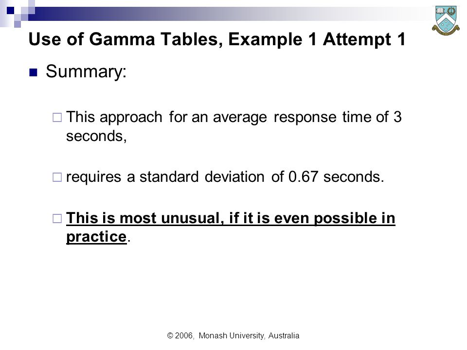 © 2006, Monash University, Australia Use of Gamma Tables, Example 1 Attempt 1 Summary:  This approach for an average response time of 3 seconds,  requires a standard deviation of 0.67 seconds.