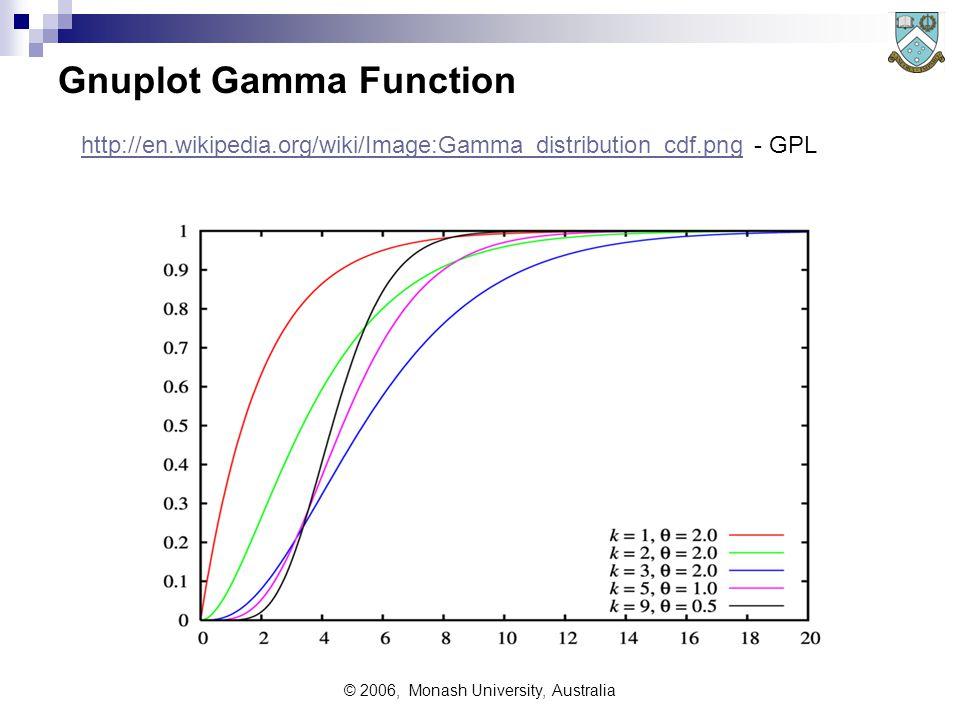 © 2006, Monash University, Australia Gnuplot Gamma Function http://en.wikipedia.org/wiki/Image:Gamma_distribution_cdf.pnghttp://en.wikipedia.org/wiki/Image:Gamma_distribution_cdf.png - GPL
