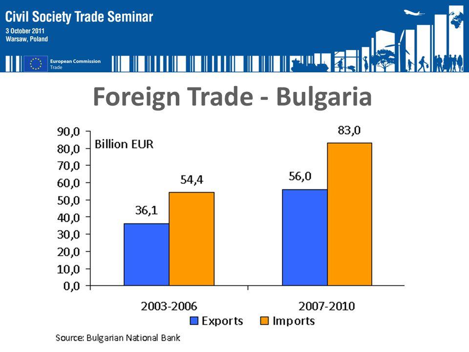 Foreign Trade - Bulgaria
