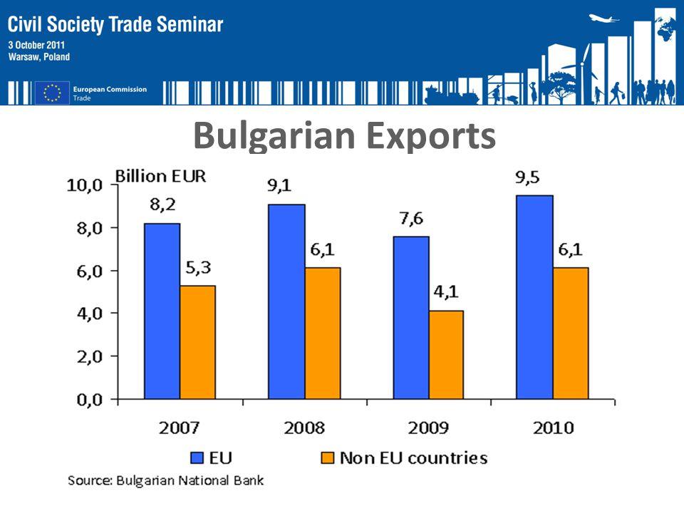 Bulgarian Exports