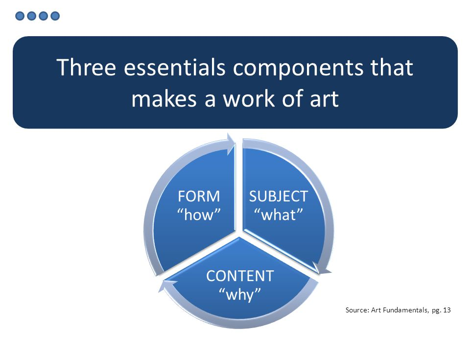 Three essentials components that makes a work of art SUBJECT what CONTENT why FORM how Source: Art Fundamentals, pg.