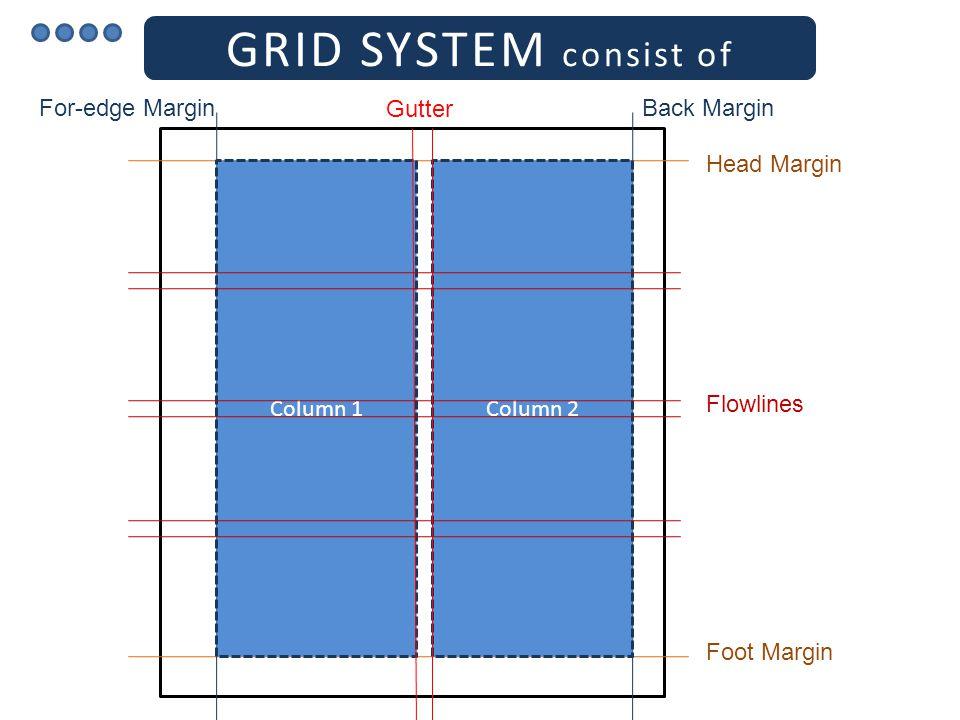 GRID SYSTEM consist of Head Margin Foot Margin For-edge MarginBack Margin Column 1Column 2 Gutter Flowlines