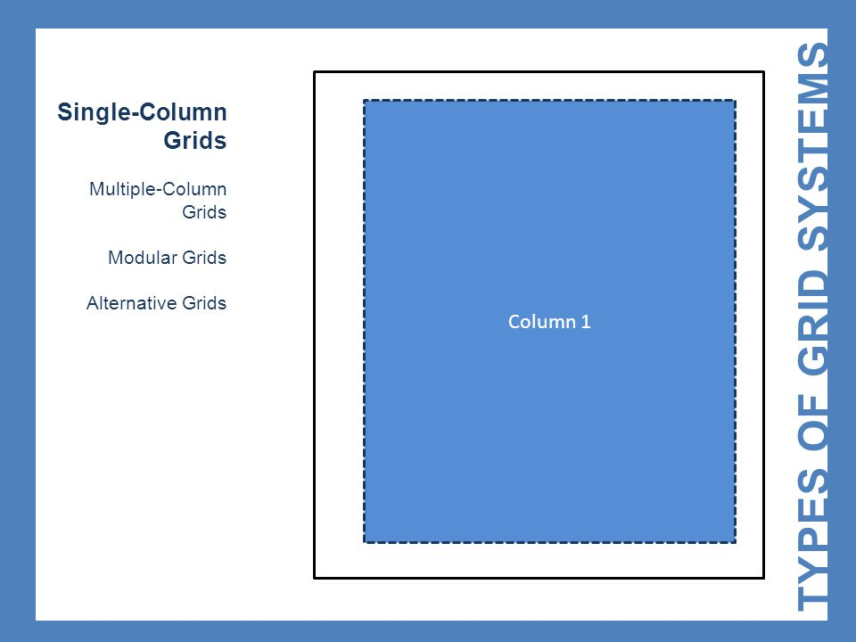Column 1 TYPES OF GRID SYSTEMS Single-Column Grids Multiple-Column Grids Modular Grids Alternative Grids