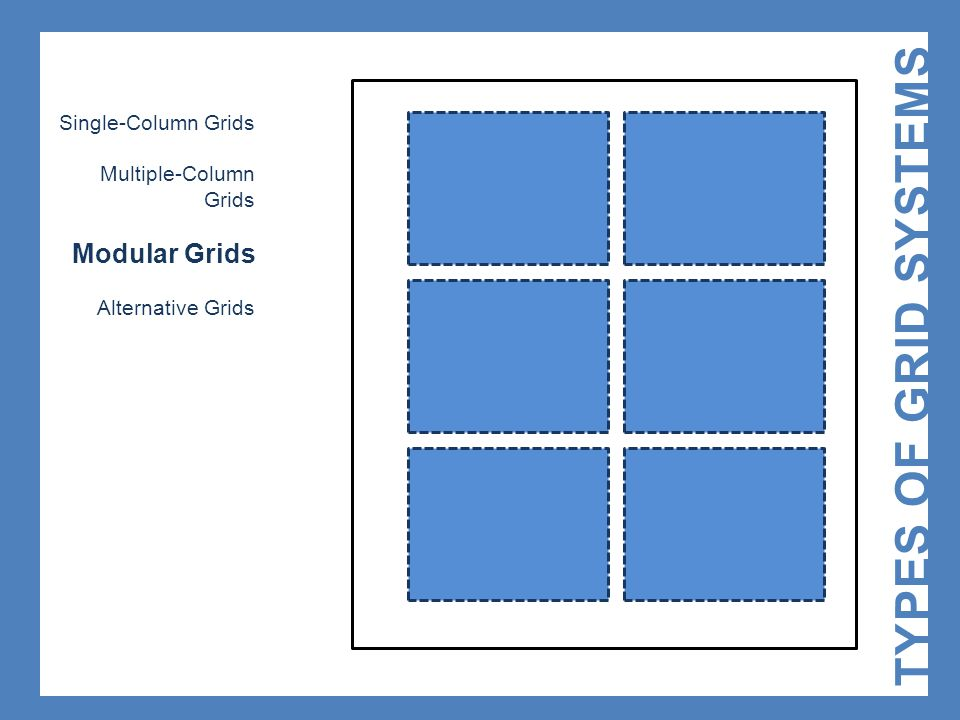 TYPES OF GRID SYSTEMS Single-Column Grids Multiple-Column Grids Modular Grids Alternative Grids
