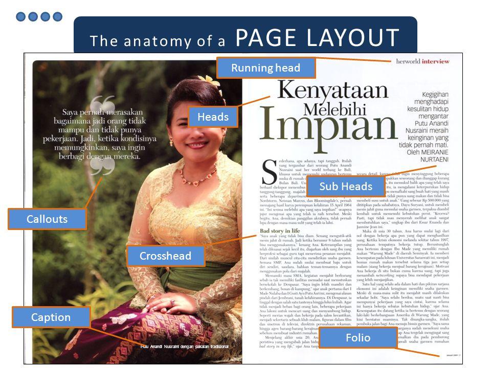 The anatomy of a PAGE LAYOUT Heads Sub Heads Running head Folio Callouts Crosshead Putu Anandi Nusraini dengan pakaian tradisional Caption