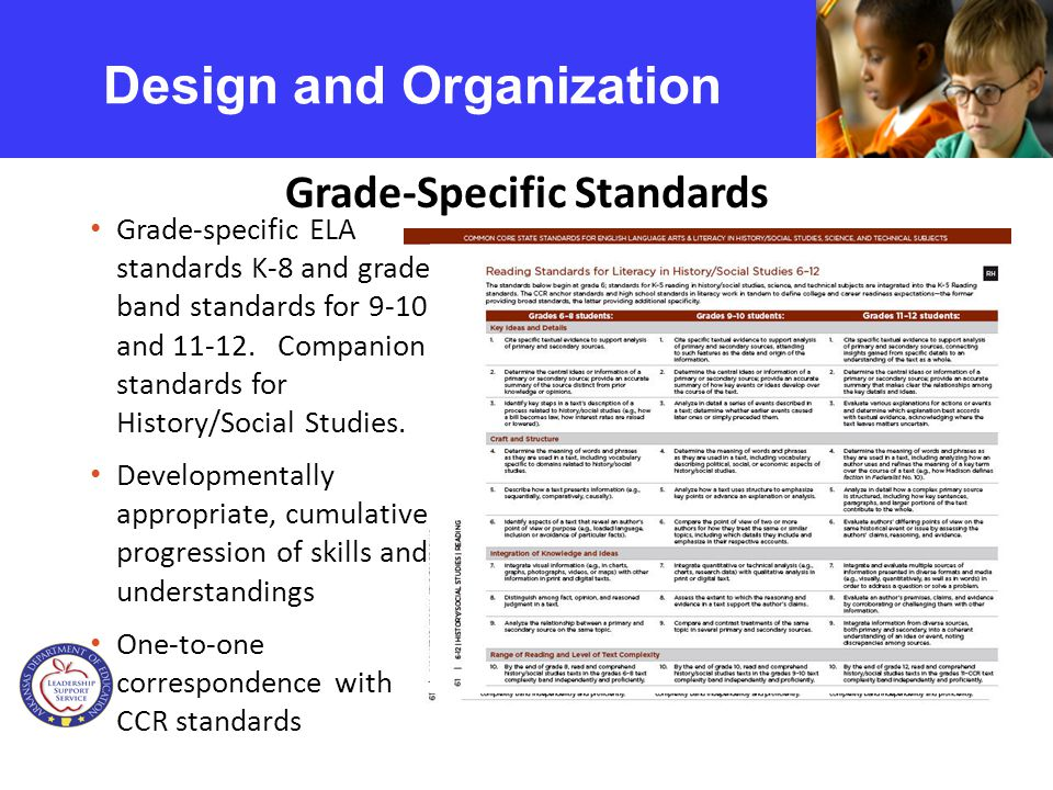 Grade-specific ELA standards K-8 and grade band standards for 9-10 and 11-12.