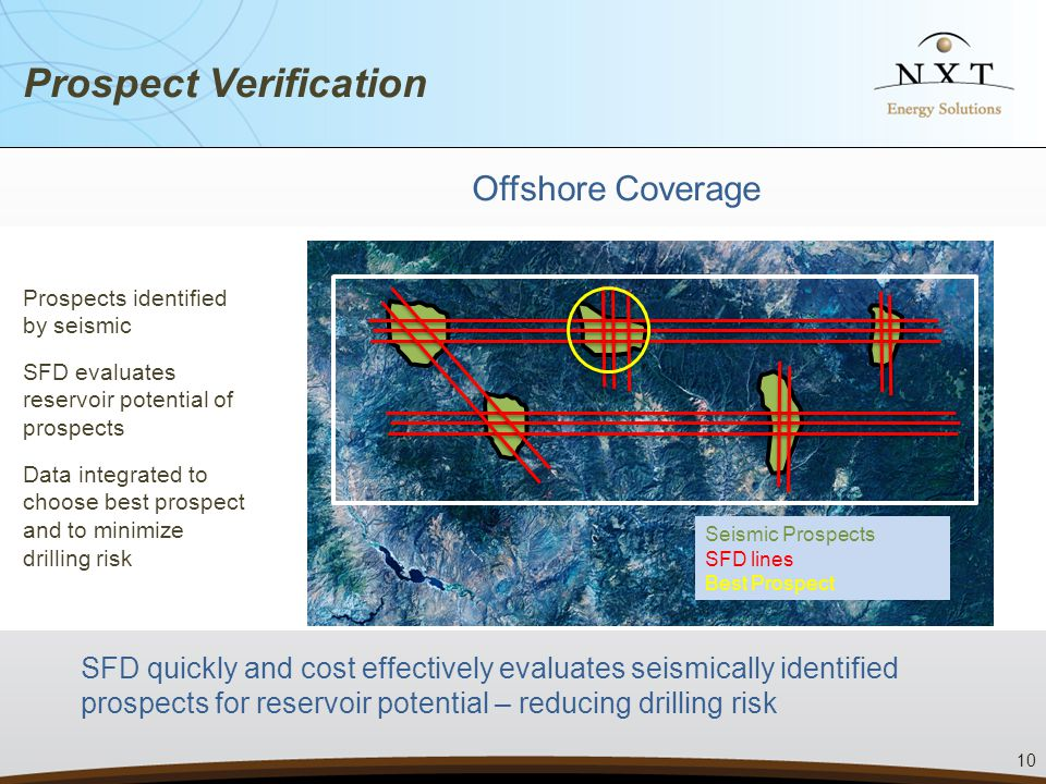 SFD quickly and cost effectively evaluates seismically identified prospects for reservoir potential – reducing drilling risk Offshore Coverage Prospec