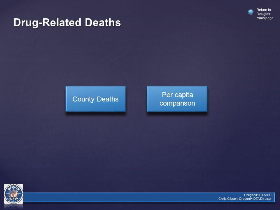 Oregon HIDTA ISC Chris Gibson, Oregon HIDTA Director Return to Douglas main page Drug-Related Deaths County Deaths Per capita comparison Per capita comparison